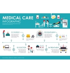 Medical care concept hospital clinic interior flat vector