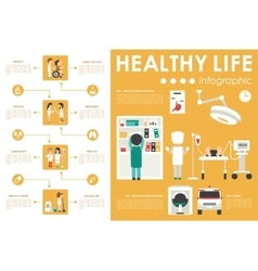Flat medical timeline medicine services doctor vector
