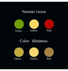 Color blindness eye color perception vector