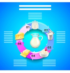 Dairy products infographics with circle from vector