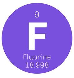 Fluorine chemical element vector