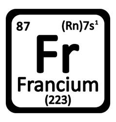 Periodic table element polonium icon vector image vector image