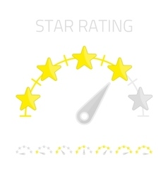 Round star rating vector