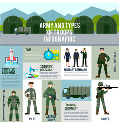 flat military infographic concept vector image