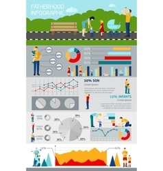 Fatherhood infographic with happy family picture vector