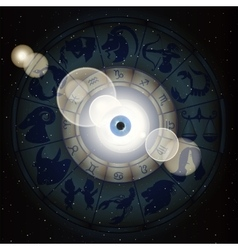 Zodiac signs in the space and the eye vector