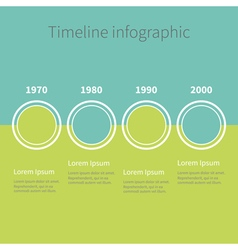 Timeline infographic four step template blue green vector