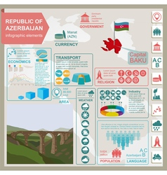 Azerbaijan infographics statistical data sights vector