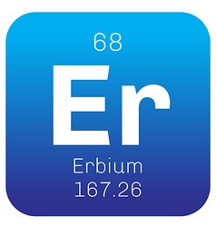 Erbium chemical element vector