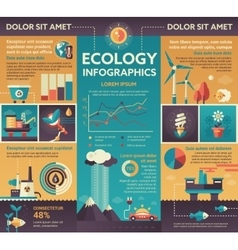 Ecology - poster brochure cover template vector