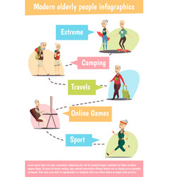 Elderly people infographic set vector