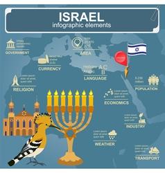 Israel infographics statistical data sights vector