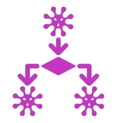 Virus reproduction icon vector
