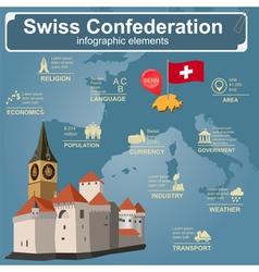 Switzerland infographics statistical data sights vector