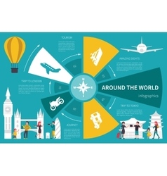 Around The World infographic flat vector image