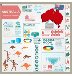 Australia infographics statistical data sights vector