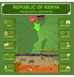 Kenya infographics statistical data sights vector