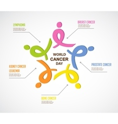 cancer infographics colorful ribbons represent vector image vector image