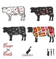 Cow cuts vector