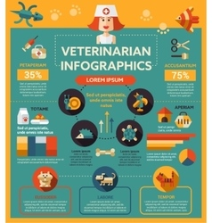 Veterinarian Service - poster brochure cover vector image