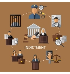Judicial System Poster vector image vector image