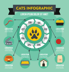 Cats infographic concept flat style vector