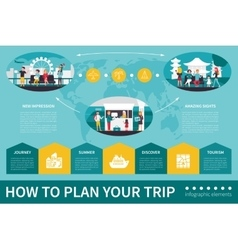 How to plan your trip infographic flat vector