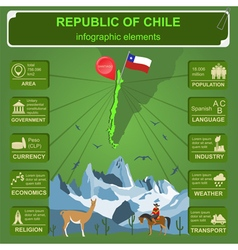 Chile infographics statistical data sights vector