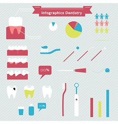 Dental health infographics white vector