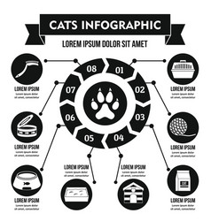 Cats infographic concept simple style vector