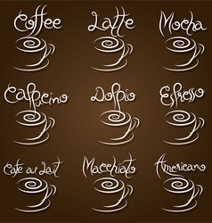 Coffee cup type of coffee vector