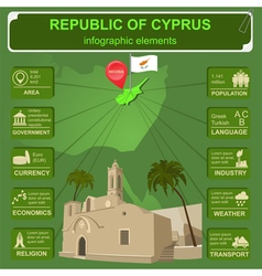 Cyprus infographics statistical data sights ayia vector