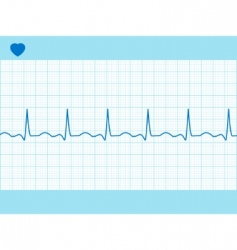Heart cardiogram fully editable vector