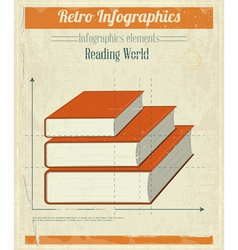 Vintage retro infographics books vector