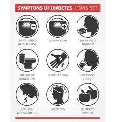 Symptoms of diabetes icon set vector