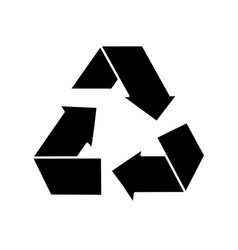 Contour reduce recycle and reuse environment vector