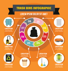 Trash bins infographic concept flat style vector