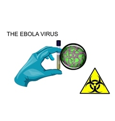 Ebola virus biohazard vector