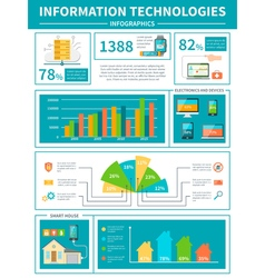 Information technologies infographics vector