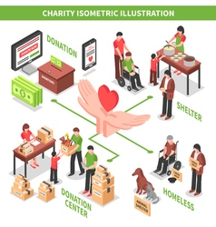 Charity Isometric vector image vector image
