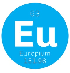 Europium chemical element vector