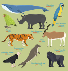 different kinds deleted species dying rare vector image