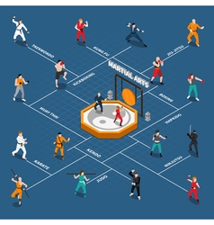 Martial Arts Isometric People Flowchart vector image