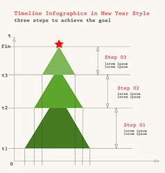 New yearchristmas info graphics vector