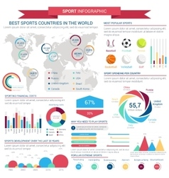 Sports infographic template with charts and map vector