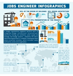 Engineer Infographics Set vector image vector image
