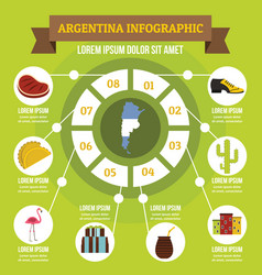 Argentina infographic concept flat style vector