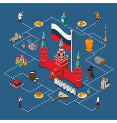 Russia Isometric Touristic Flowchart Compositon vector image