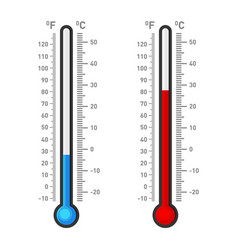celsius and fahrenheit thermometers showing hot or vector image