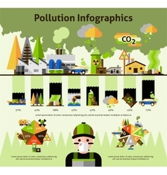 Global environment pollution problems infographics vector